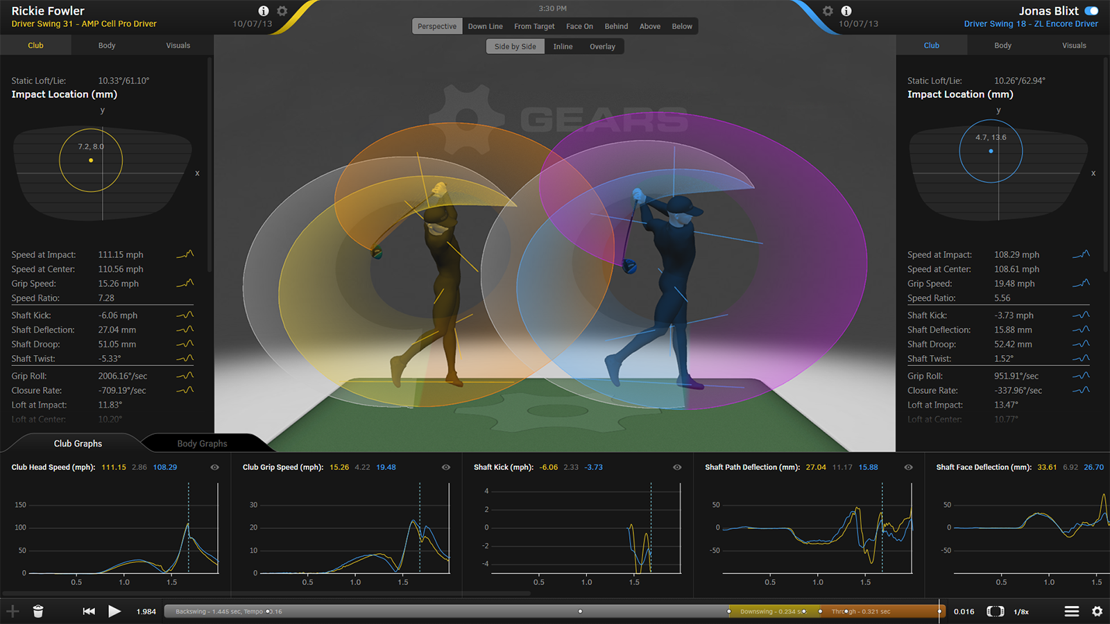 Golf technology Gears analyzes a golf swing